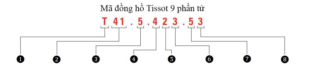 Bạn Có Biết: Ý Nghĩa Mã Đồng Hồ Tissot Chính Hãng?